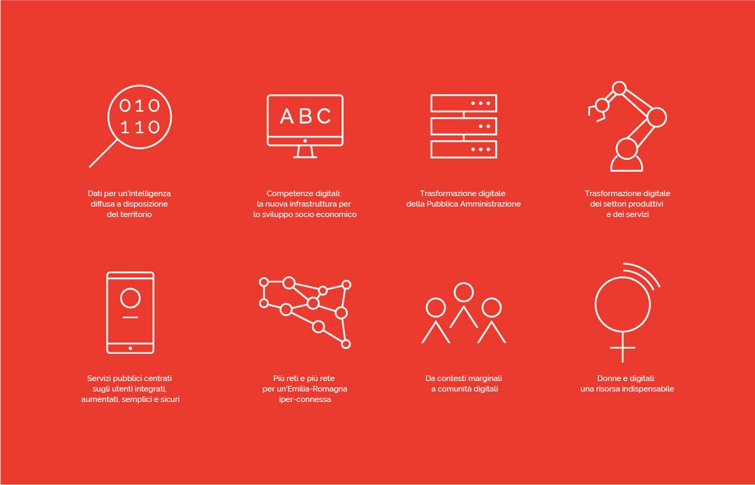 Agenda Digitale dell Emilia-Romagna